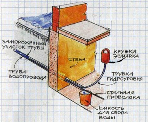 рисунок-7