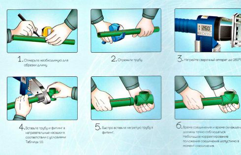 пошаговая инструкция пайки пластиковых труб