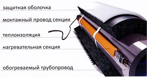рисунок-5