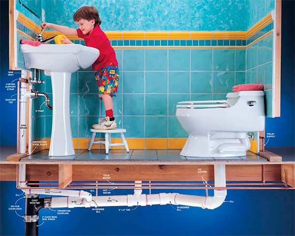 пример правильно построенной канализации