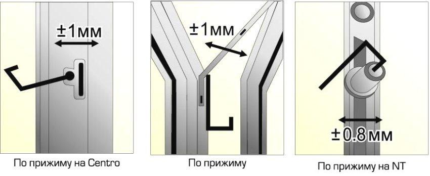 рисунок схема - таблица значений регулировок прижима